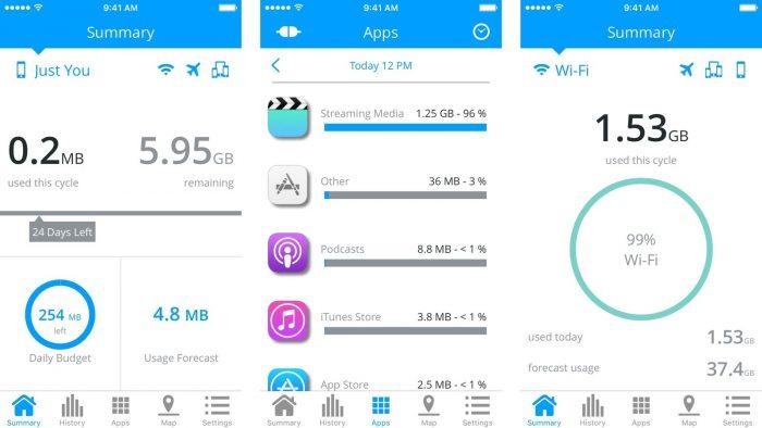 beste dataverbruik app